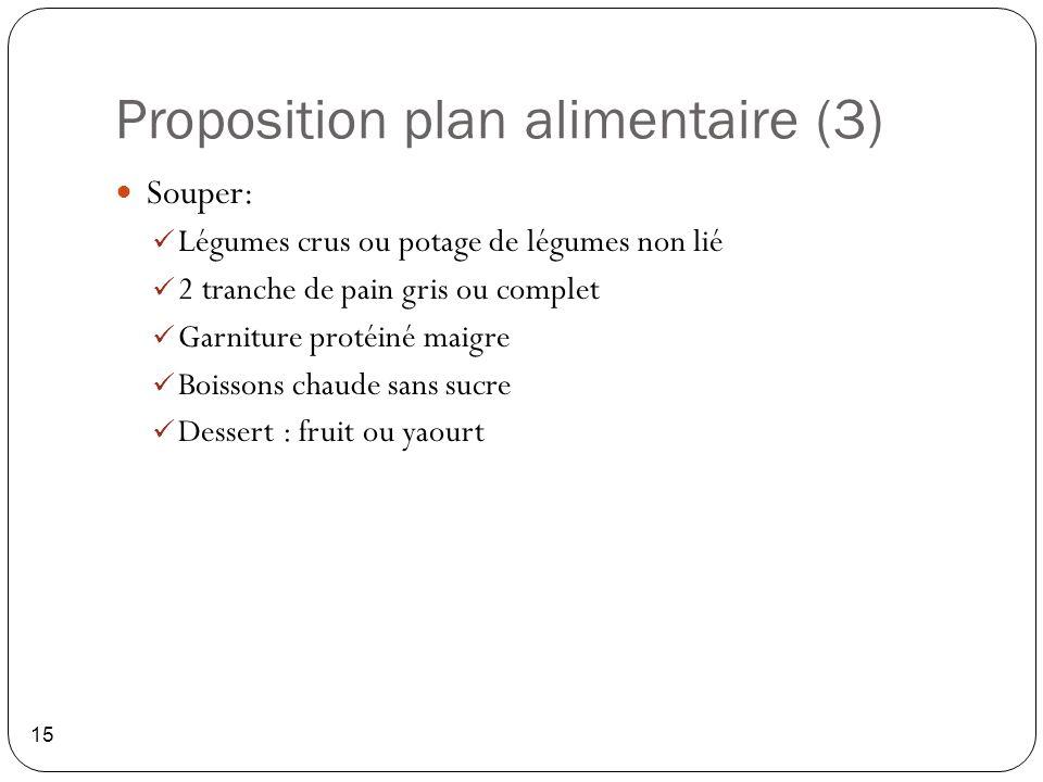 Proposition plan alimentaire (3) 15 Souper: Légumes crus ou potage de légumes non lié 2 tranche de pain gris ou complet Garniture protéiné maigre Bois
