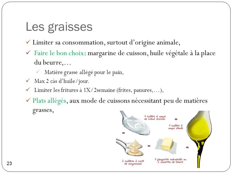 Les graisses 23 Limiter sa consommation, surtout d'origine animale, Faire le bon choix: margarine de cuisson, huile végétale à la place du beurre,… Ma
