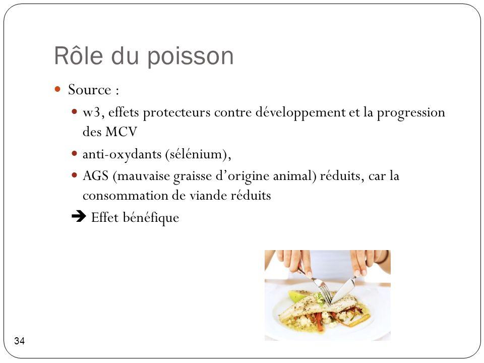 Rôle du poisson 34 Source : w3, effets protecteurs contre développement et la progression des MCV anti-oxydants (sélénium), AGS (mauvaise graisse d'or