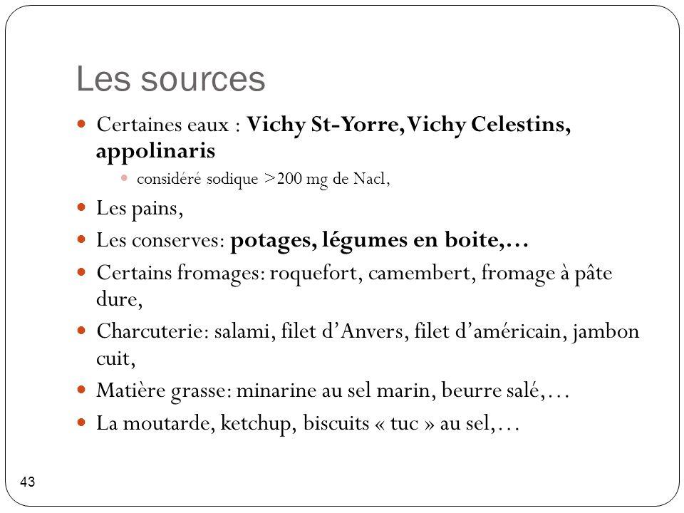 Les sources 43 Certaines eaux : Vichy St-Yorre, Vichy Celestins, appolinaris considéré sodique >200 mg de Nacl, Les pains, Les conserves: potages, lég