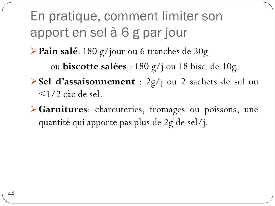 En pratique, comment limiter son apport en sel à 6 g par jour 44  Pain salé: 180 g/jour ou 6 tranches de 30g ou biscotte salées : 180 g/j ou 18 bisc.