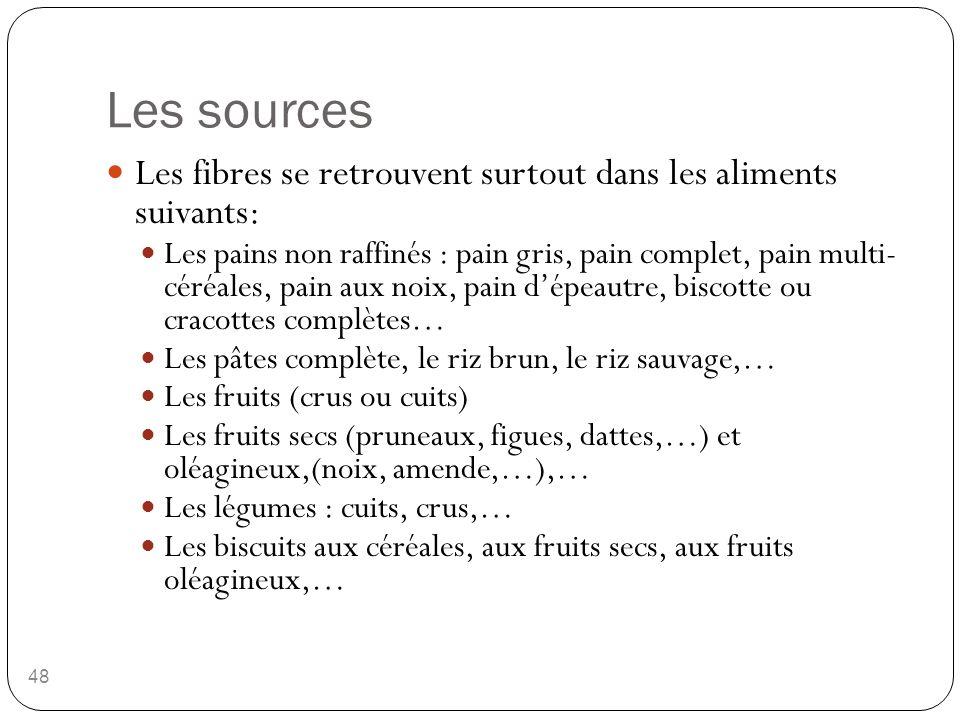 Les sources 48 Les fibres se retrouvent surtout dans les aliments suivants: Les pains non raffinés : pain gris, pain complet, pain multi- céréales, pa