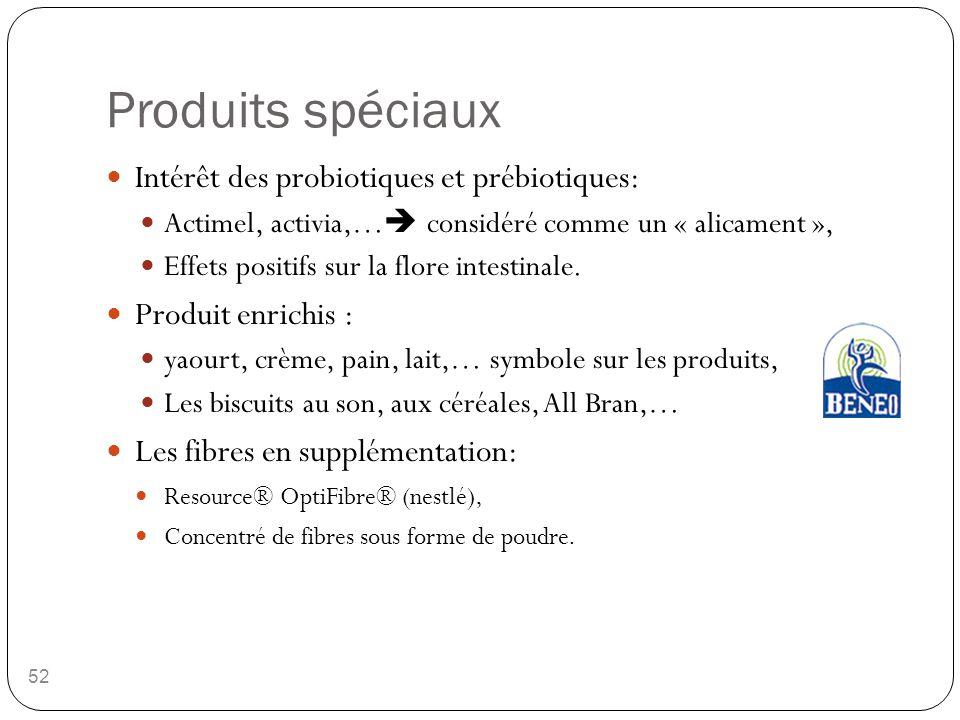 Produits spéciaux 52 Intérêt des probiotiques et prébiotiques: Actimel, activia,…  considéré comme un « alicament », Effets positifs sur la flore int