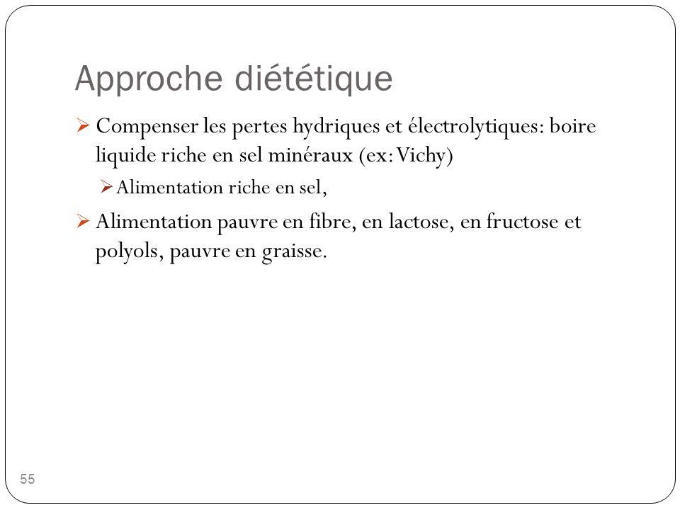Approche diététique 55  Compenser les pertes hydriques et électrolytiques: boire liquide riche en sel minéraux (ex: Vichy)  Alimentation riche en se