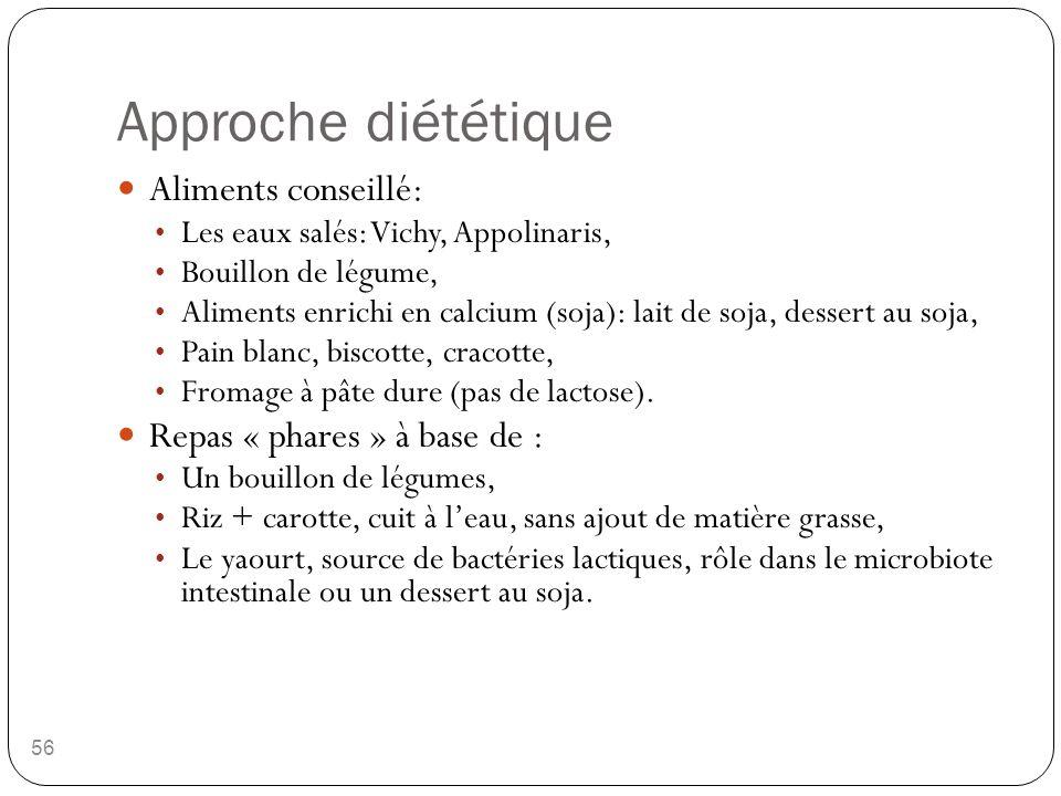 Approche diététique 56 Aliments conseillé: Les eaux salés: Vichy, Appolinaris, Bouillon de légume, Aliments enrichi en calcium (soja): lait de soja, d
