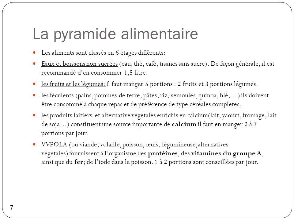 La pyramide alimentaire 7 Les aliments sont classés en 6 étages différents: Eaux et boissons non sucrées (eau, thé, café, tisanes sans sucre). De faço