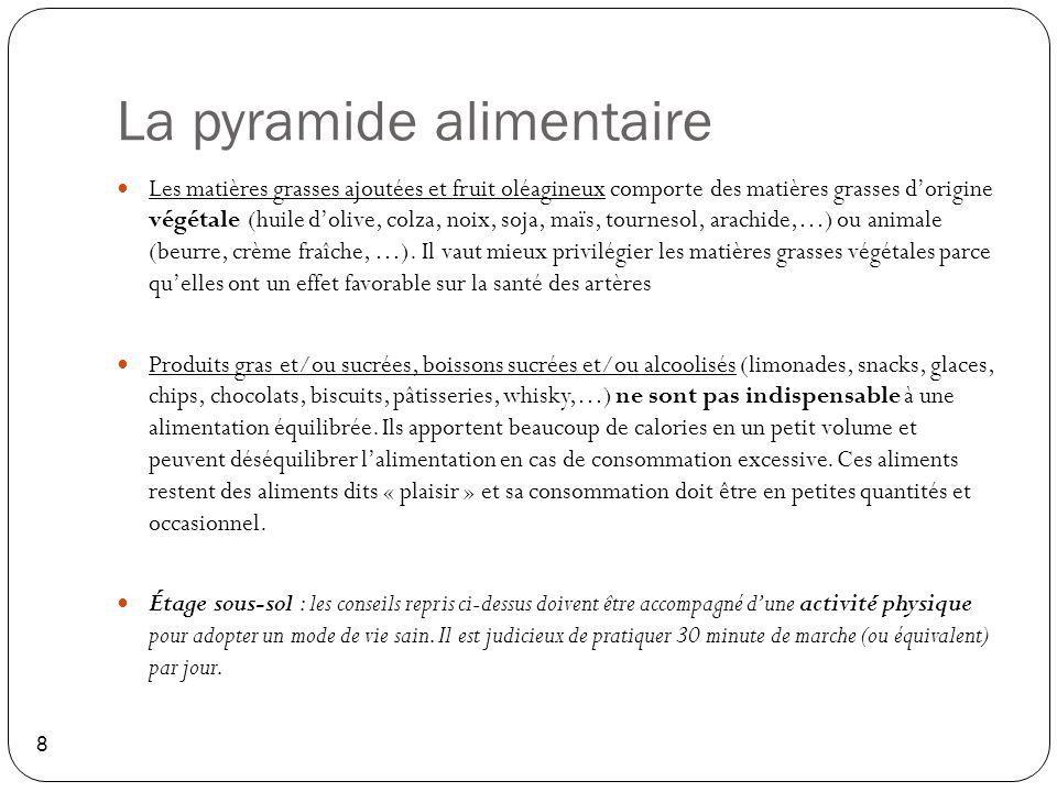 La pyramide alimentaire 8 Les matières grasses ajoutées et fruit oléagineux comporte des matières grasses d'origine végétale (huile d'olive, colza, no