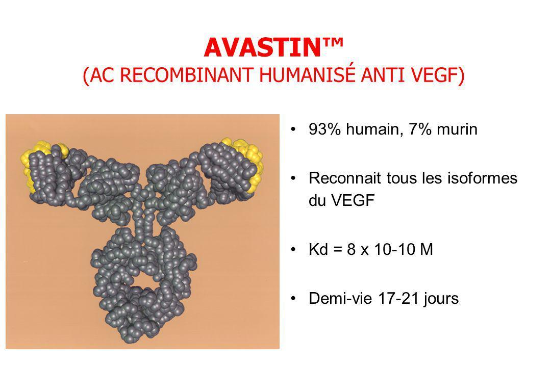 AVASTIN™ (AC RECOMBINANT HUMANISÉ ANTI VEGF) 93% humain, 7% murin Reconnait tous les isoformes du VEGF Kd = 8 x 10-10 M Demi-vie 17-21 jours
