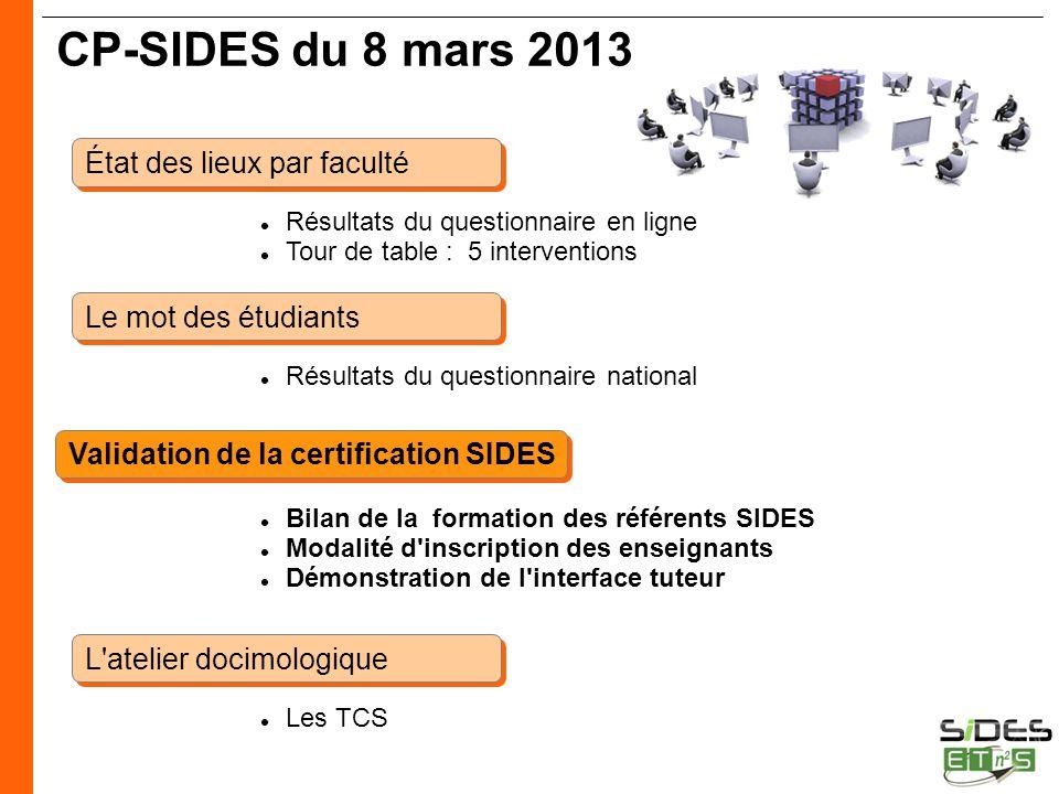 CERTIFICATION SIDES CP-SIDES du 8 mars 2013 Résultats du questionnaire en ligne Tour de table : 5 interventions État des lieux par faculté Résultats d