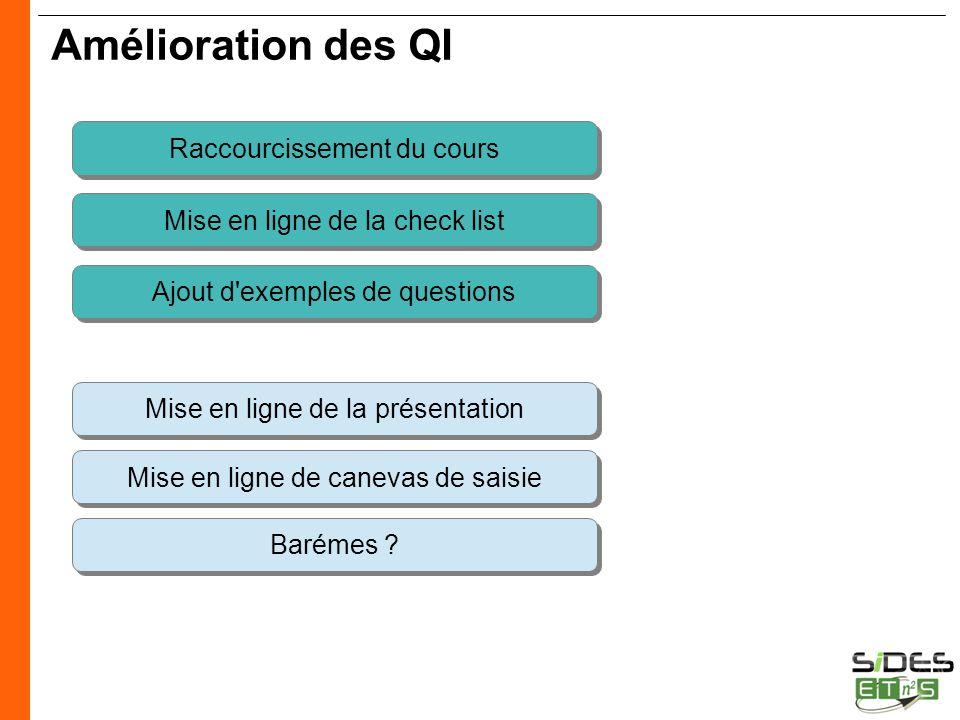 CERTIFICATION SIDES Amélioration des QI Raccourcissement du cours Ajout d'exemples de questions Mise en ligne de la check list Mise en ligne de caneva