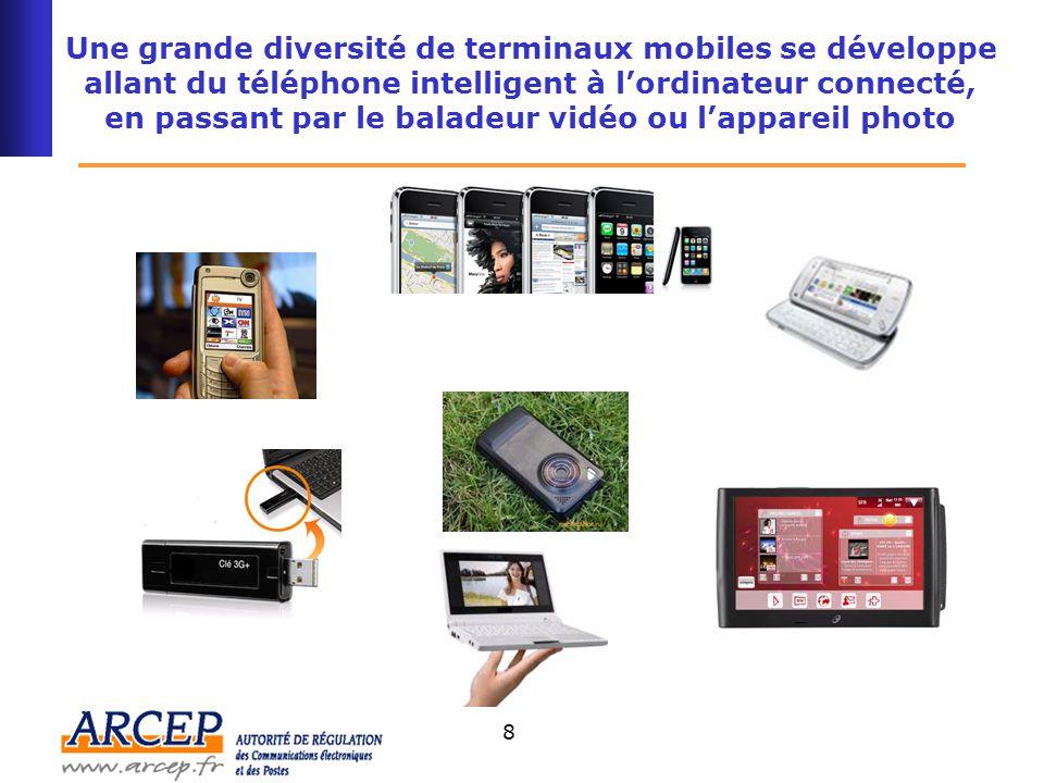 9 19902000 1G : systèmes analogiques 2G : GSM et ses évolutions 3G : UMTS et ses évolutions (HSDPA, HSPA) ~10 kbit/s ~30-40 kbit/s 384 kbit/s Voix, multimédia, internet à haut débit mobile Voix Données bas débit Voix Données en mode paquet Connexion permanente Voix Services Débits et volumes Technologies 2010 2Mbit/s 10 Mbit/s 100+ Mbit/s « 4G » (LTE, Wimax Mobile) 2020 Débit crête Trafic en forte croissance Les technologies qui prendront la succession de l'UMTS sont déjà annoncées