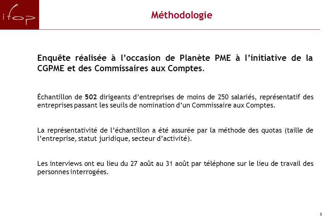 1 Méthodologie Enquête réalisée à l'occasion de Planète PME à l'initiative de la CGPME et des Commissaires aux Comptes. Échantillon de 502 dirigeants