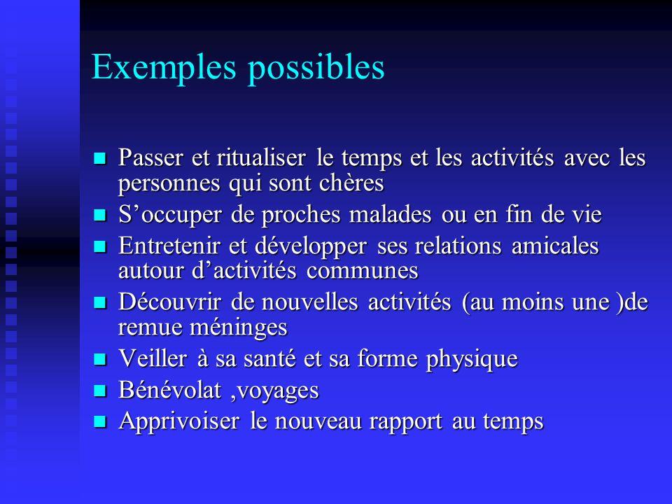 Exemples possibles Passer et ritualiser le temps et les activités avec les personnes qui sont chères Passer et ritualiser le temps et les activités av
