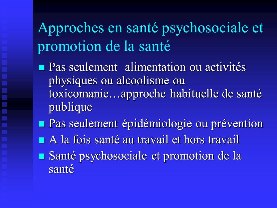 Approches en santé psychosociale et promotion de la santé Pas seulement alimentation ou activités physiques ou alcoolisme ou toxicomanie…approche habi