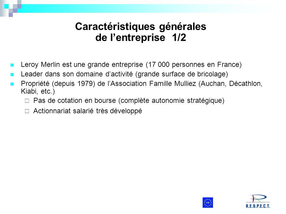 Caractéristiques générales de l'entreprise 1/2 Leroy Merlin est une grande entreprise (17 000 personnes en France) Leader dans son domaine d'activité