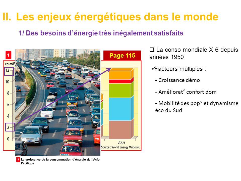 II.Les enjeux énergétiques dans le monde 1/ Des besoins d'énergie très inégalement satisfaits Page 115 les trois sources d'énergies fossiles couvrent 80% des besoins - Charbon supplanté par gaz mais surtout par pétrole - Part croissante de l'énergie consommée sous forme d'électricité, jouant un rôle essentiel ds le dvpt