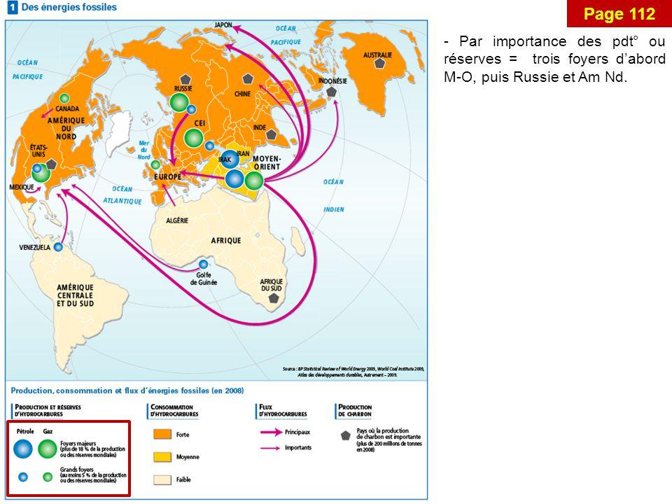 Page 115  Des balances énergétiques souvent déséquilibrées gds pays conso dépendants : PID (Europe, Japon, Corée du Sud)