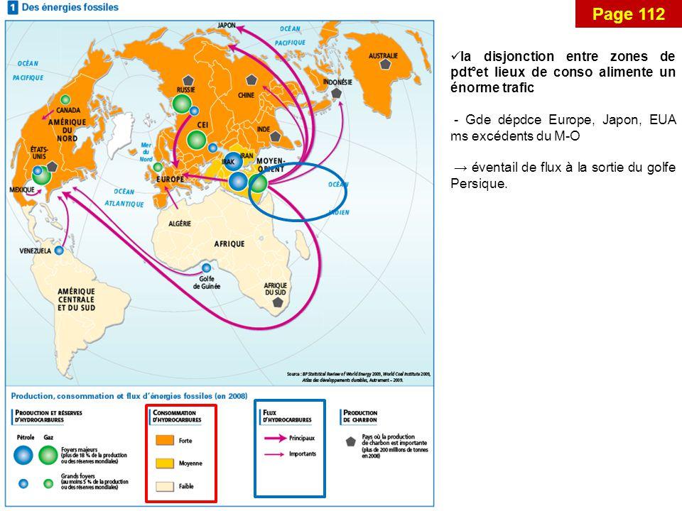 Page 112 la disjonction entre zones de pdt°et lieux de conso alimente un énorme trafic - Gde dépdce Europe, Japon, EUA ms excédents du M-O → éventail de flux à la sortie du golfe Persique.