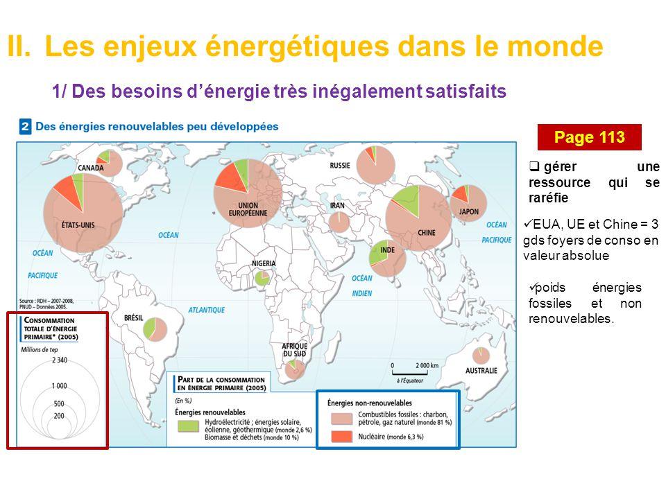 II.Les enjeux énergétiques dans le monde 1/ Des besoins d'énergie très inégalement satisfaits Page 113  gérer une ressource qui se raréfie EUA, UE et Chine = 3 gds foyers de conso en valeur absolue poids énergies fossiles et non renouvelables.