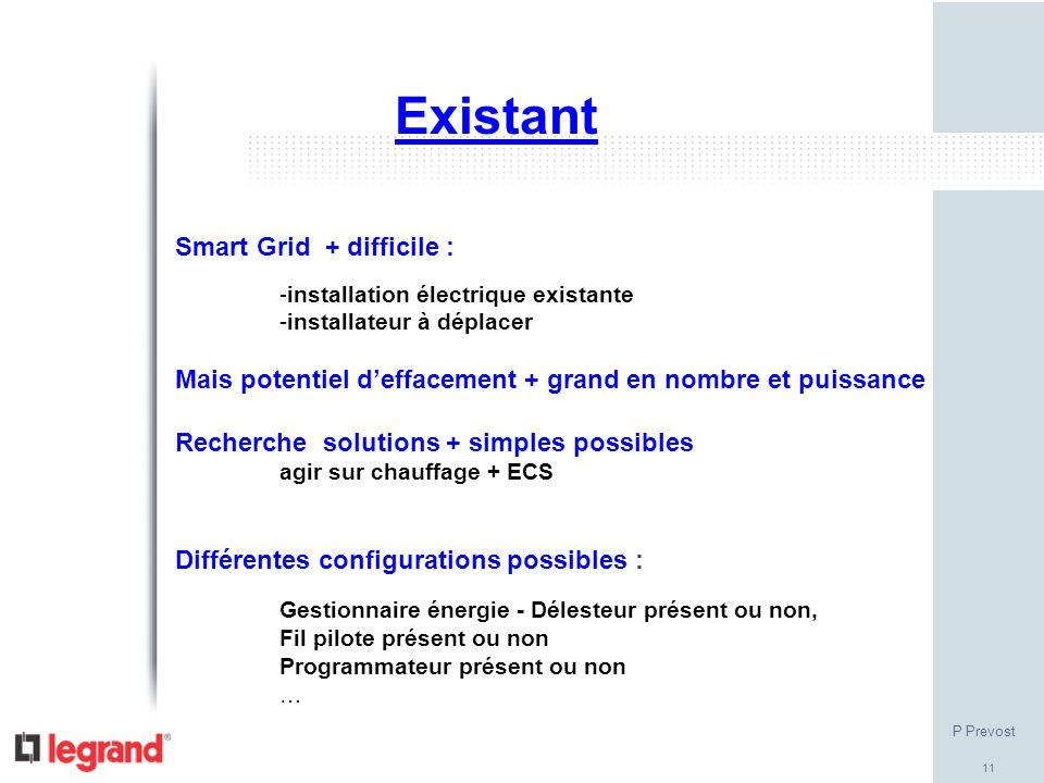 11 Existant Smart Grid + difficile : -installation électrique existante -installateur à déplacer Mais potentiel d'effacement + grand en nombre et puis