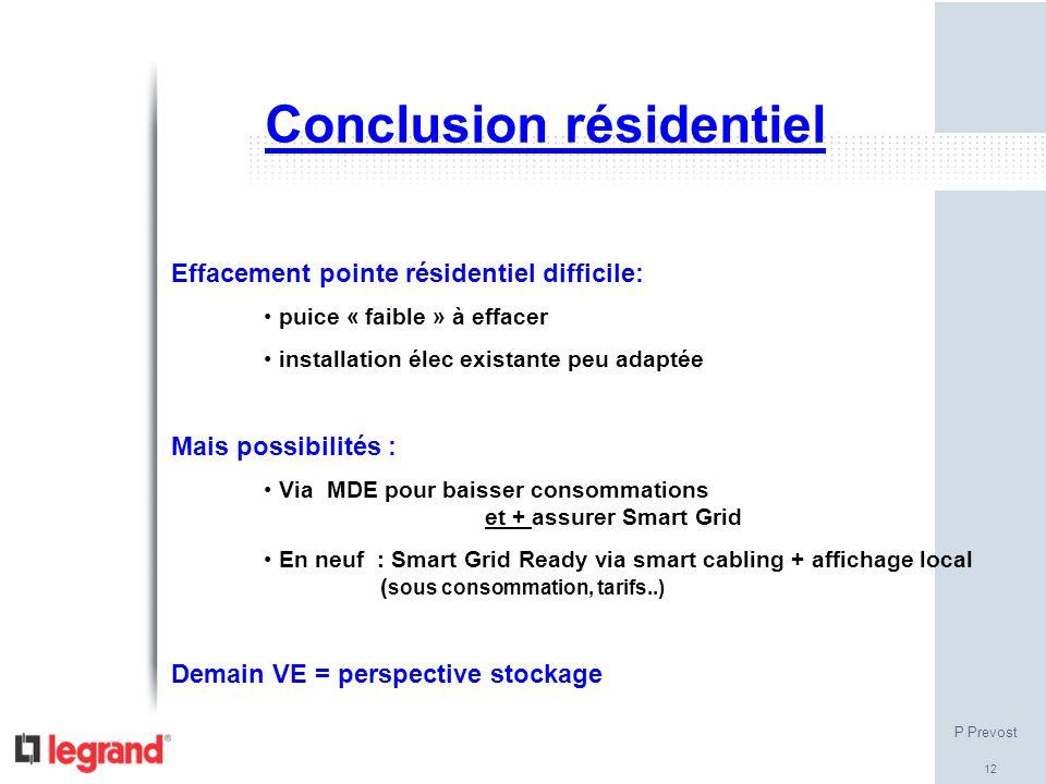 12 Conclusion résidentiel Effacement pointe résidentiel difficile: puice « faible » à effacer installation élec existante peu adaptée Mais possibilité