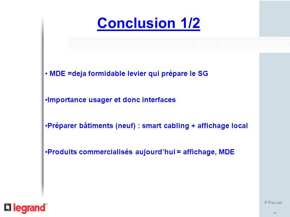 14 Conclusion 1/2 MDE =deja formidable levier qui prépare le SG Importance usager et donc interfaces Préparer bâtiments (neuf) : smart cabling + affic