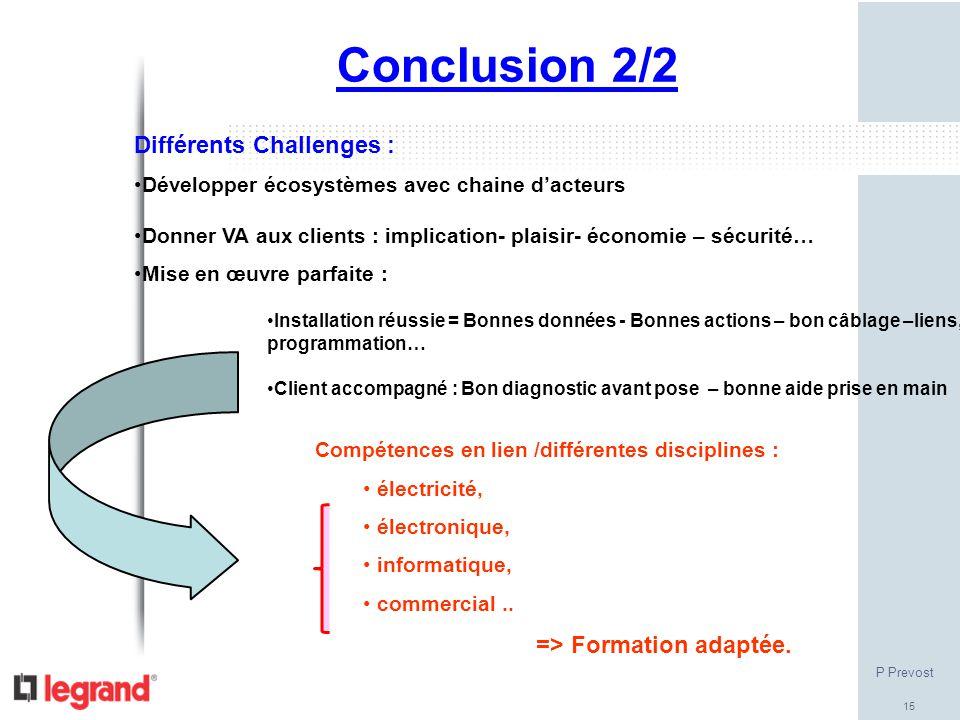 15 Conclusion 2/2 P Prevost Différents Challenges : Développer écosystèmes avec chaine d'acteurs Donner VA aux clients : implication- plaisir- économi