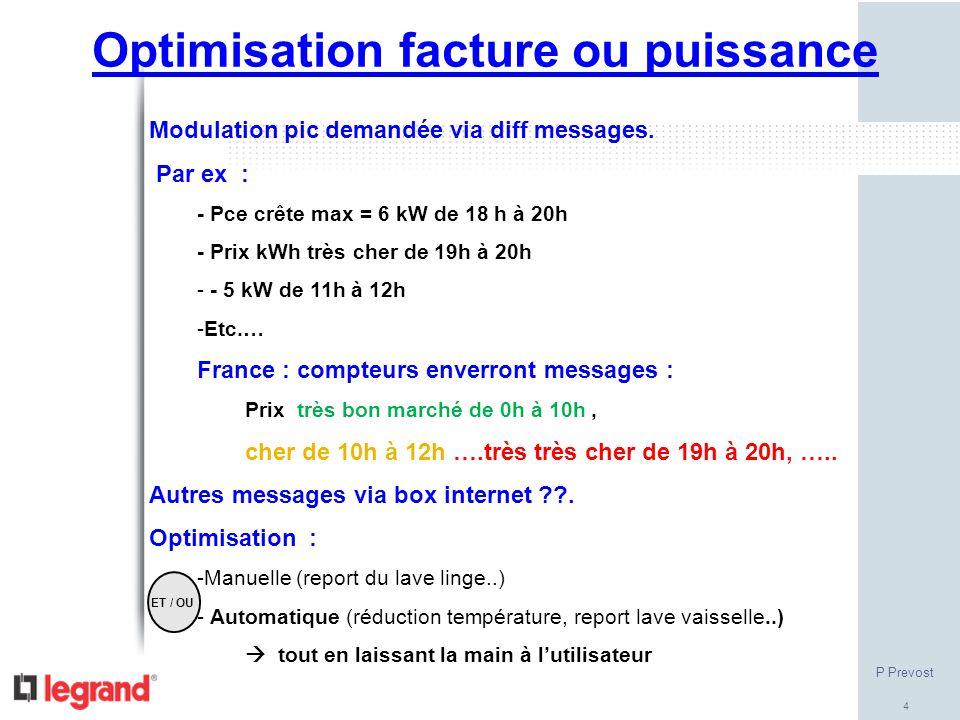 4 Optimisation facture ou puissance P Prevost Modulation pic demandée via diff messages. Par ex : - Pce crête max = 6 kW de 18 h à 20h - Prix kWh très