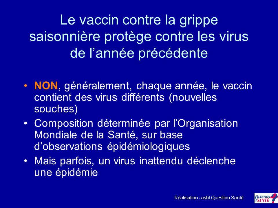 Le vaccin contre la grippe saisonnière protège contre les virus de l'année précédente NON, généralement, chaque année, le vaccin contient des virus di