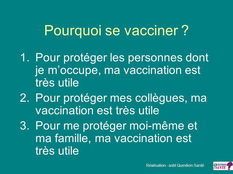 Pourquoi se vacciner ? 1.Pour protéger les personnes dont je m'occupe, ma vaccination est très utile 2.Pour protéger mes collègues, ma vaccination est