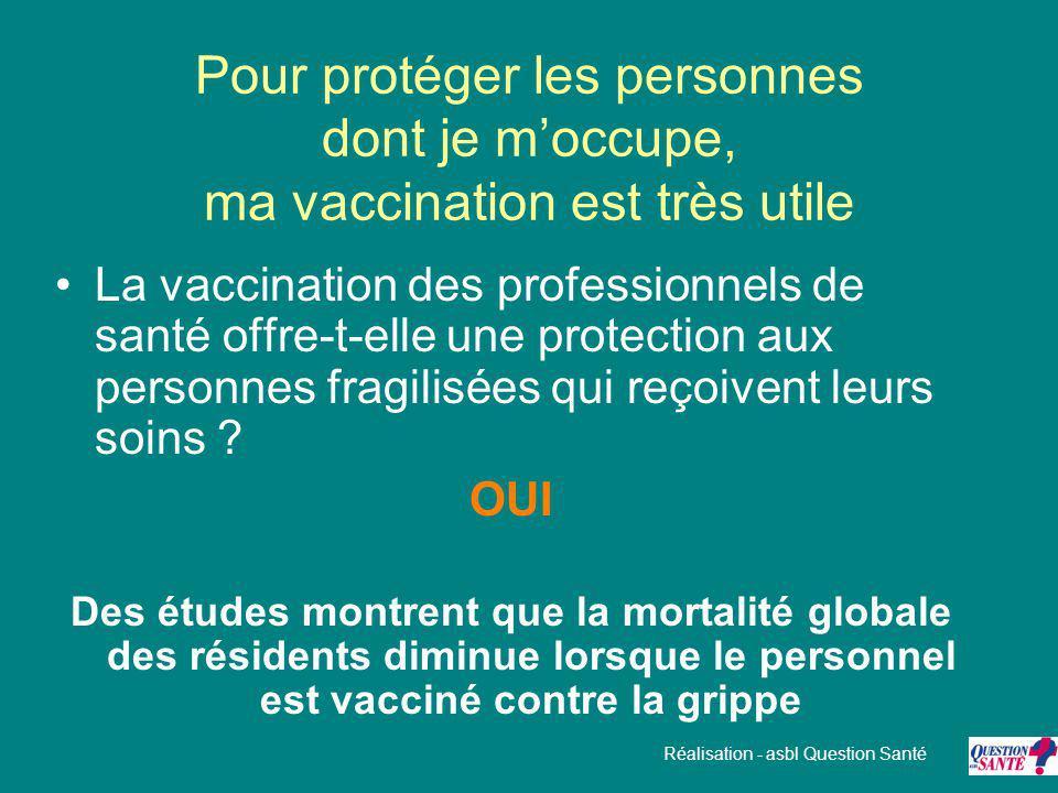 Pour protéger les personnes dont je m'occupe, ma vaccination est très utile La vaccination des professionnels de santé offre-t-elle une protection aux