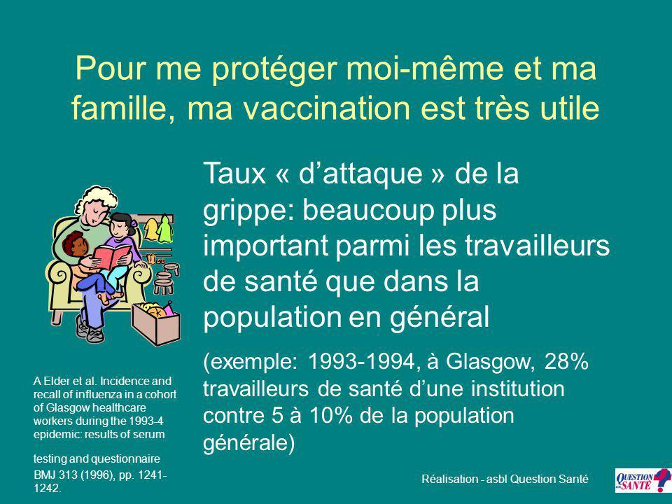 Pour me protéger moi-même et ma famille, ma vaccination est très utile Taux « d'attaque » de la grippe: beaucoup plus important parmi les travailleurs