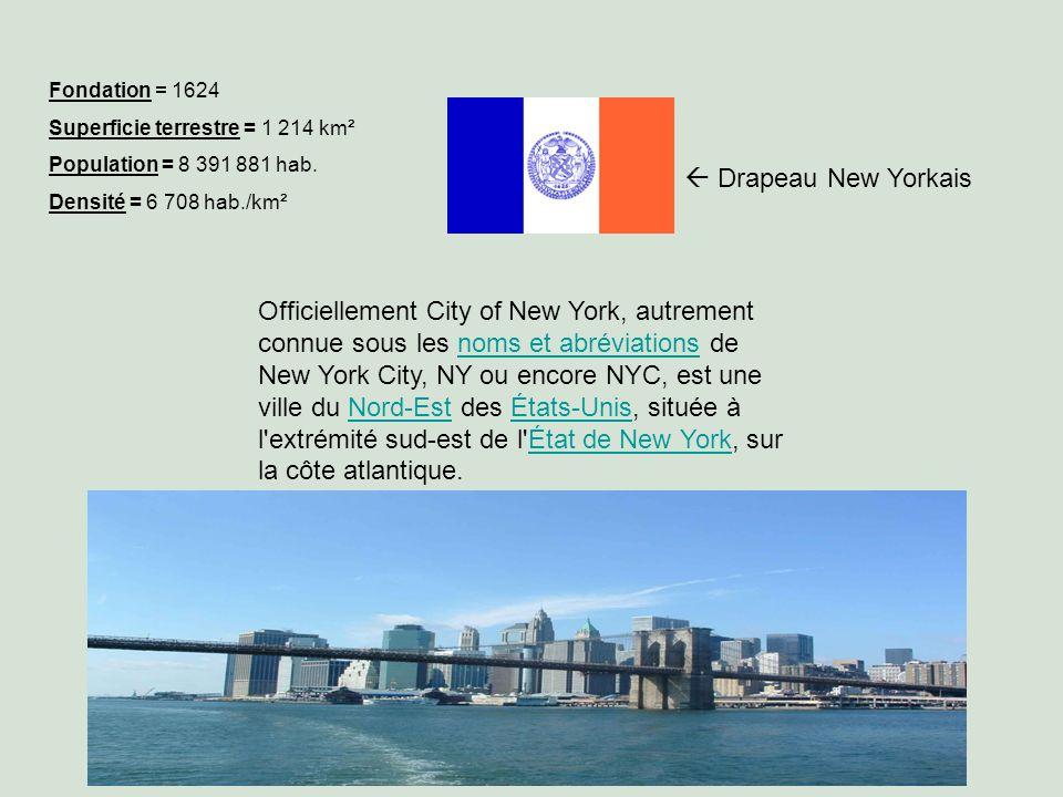 Fondation = 1624 Superficie terrestre = 1 214 km² Population = 8 391 881 hab. Densité = 6 708 hab./km²  Drapeau New Yorkais Officiellement City of Ne