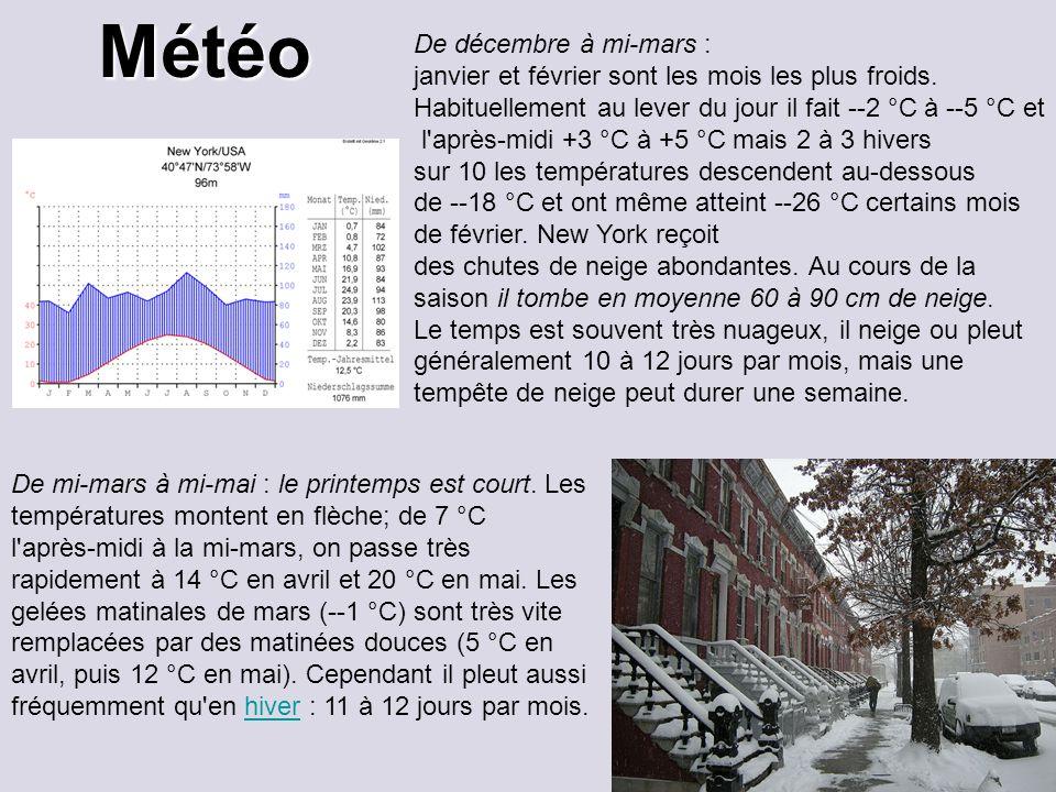 De décembre à mi-mars : janvier et février sont les mois les plus froids. Habituellement au lever du jour il fait --2 °C à --5 °C et l'après-midi +3 °