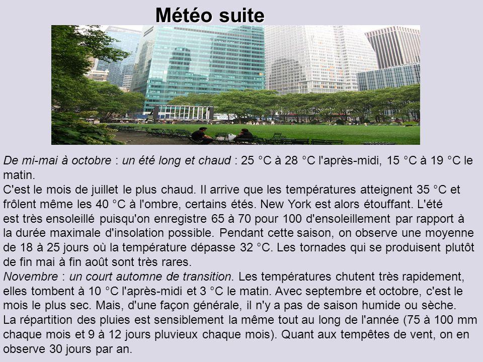 De mi-mai à octobre : un été long et chaud : 25 °C à 28 °C l'après-midi, 15 °C à 19 °C le matin. C'est le mois de juillet le plus chaud. Il arrive que