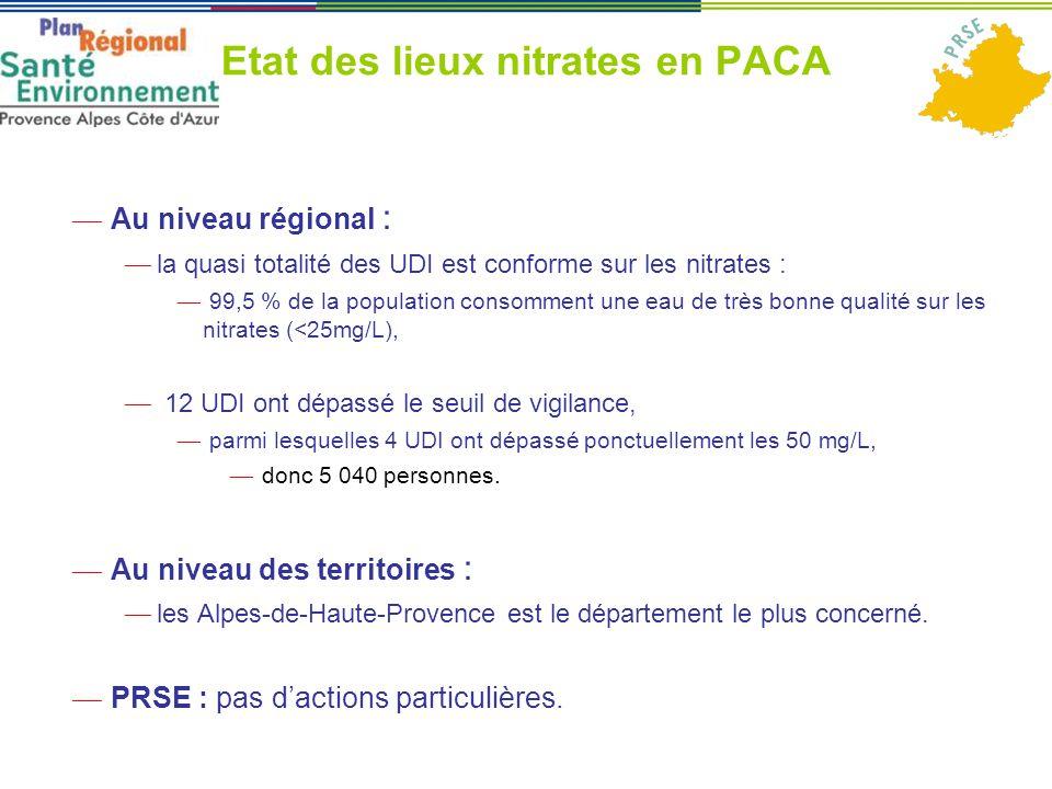 Etat des lieux nitrates en PACA ― Au niveau régional : ― la quasi totalité des UDI est conforme sur les nitrates : ― 99,5 % de la population consomment une eau de très bonne qualité sur les nitrates (<25mg/L), ― 12 UDI ont dépassé le seuil de vigilance, ― parmi lesquelles 4 UDI ont dépassé ponctuellement les 50 mg/L, ― donc 5 040 personnes.