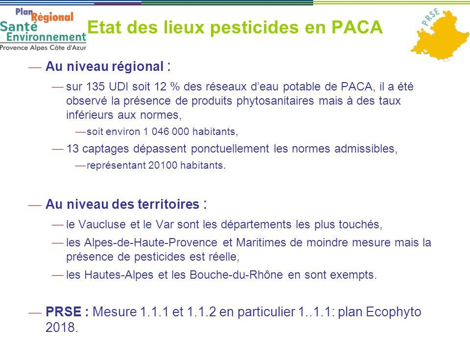 Etat des lieux pesticides en PACA ― Au niveau régional : ― sur 135 UDI soit 12 % des réseaux d'eau potable de PACA, il a été observé la présence de produits phytosanitaires mais à des taux inférieurs aux normes, ― soit environ 1 046 000 habitants, ― 13 captages dépassent ponctuellement les normes admissibles, ― représentant 20100 habitants.
