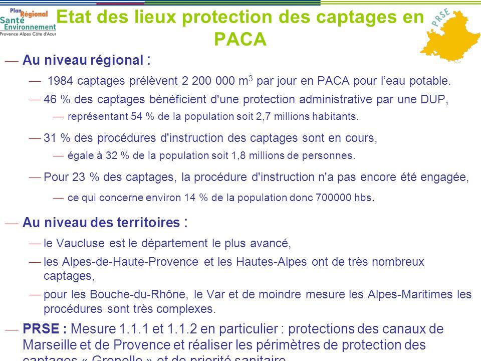 Etat des lieux protection des captages en PACA ― Au niveau régional : ― 1984 captages prélèvent 2 200 000 m 3 par jour en PACA pour l'eau potable. ― 4