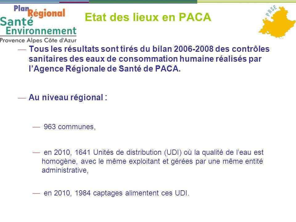 Etat des lieux en PACA ― Tous les résultats sont tirés du bilan 2006-2008 des contrôles sanitaires des eaux de consommation humaine réalisés par l'Age
