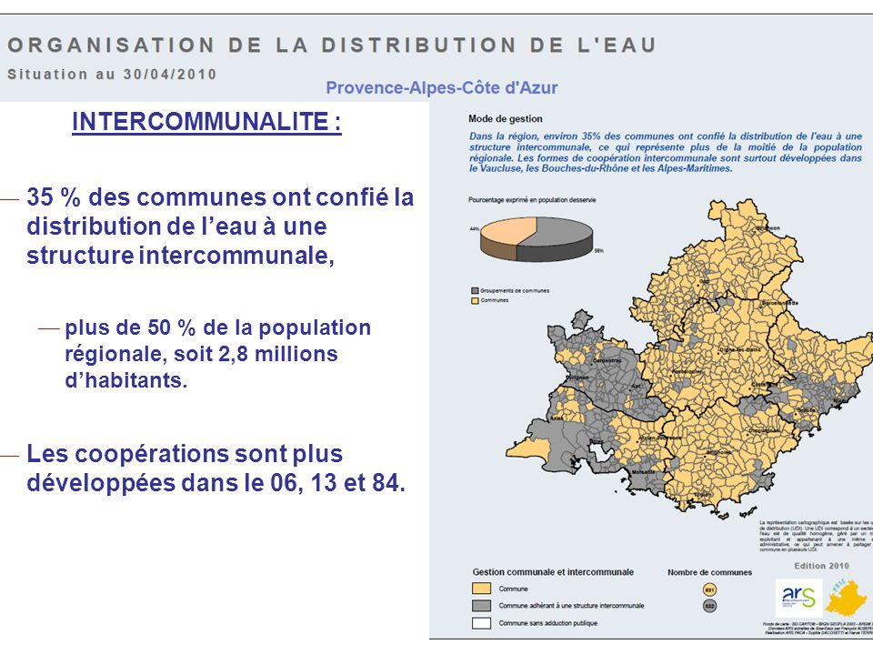 INTERCOMMUNALITE : ― 35 % des communes ont confié la distribution de l'eau à une structure intercommunale, ― plus de 50 % de la population régionale,