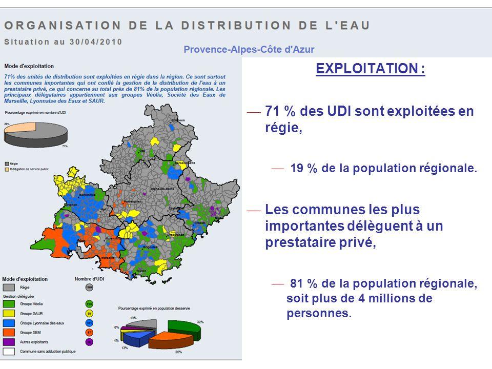EXPLOITATION : ― 71 % des UDI sont exploitées en régie, ― 19 % de la population régionale. ― Les communes les plus importantes délèguent à un prestata