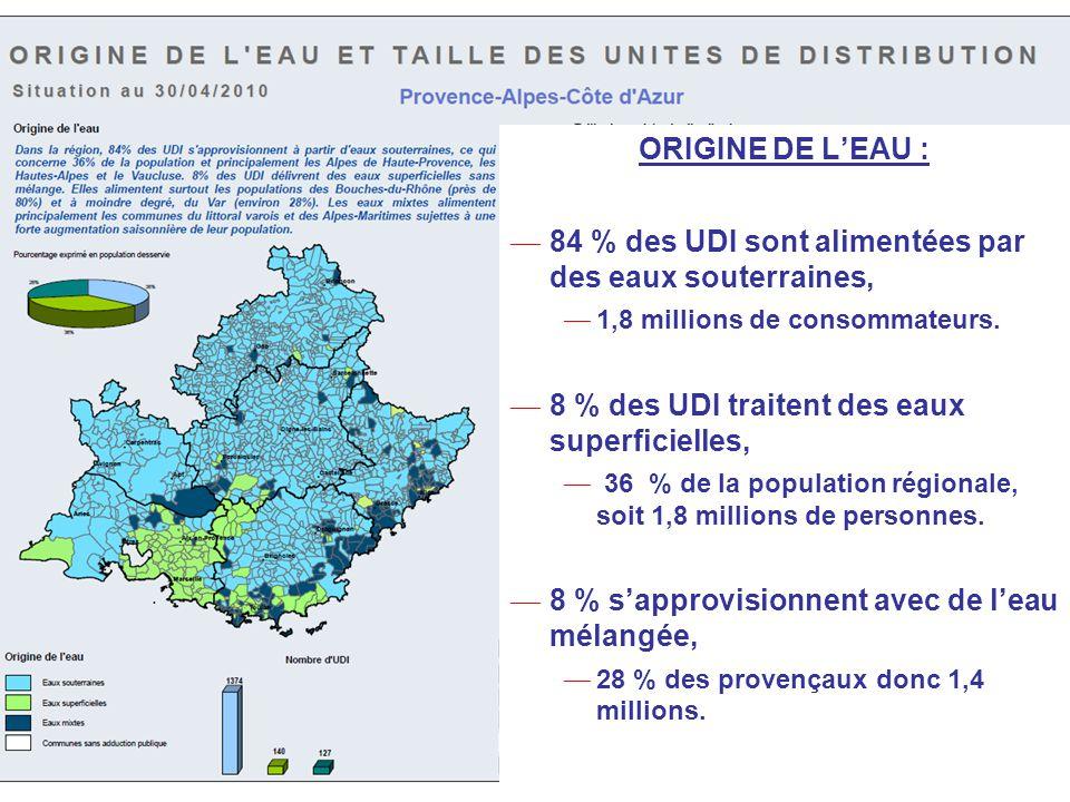 ORIGINE DE L'EAU : ― 84 % des UDI sont alimentées par des eaux souterraines, ― 1,8 millions de consommateurs. ― 8 % des UDI traitent des eaux superfic