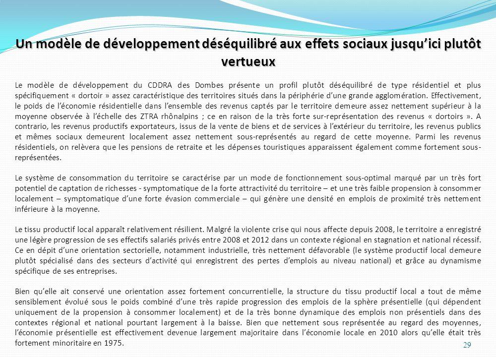 Un modèle de développement déséquilibré aux effets sociaux jusqu'ici plutôt vertueux Le modèle de développement du CDDRA des Dombes présente un profil