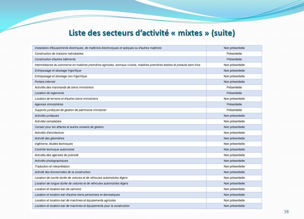 Liste des secteurs d'activité « mixtes » (suite) 36