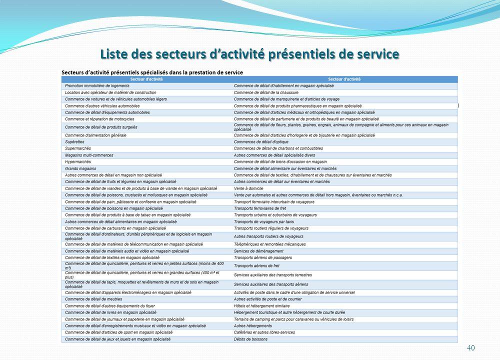 Liste des secteurs d'activité présentiels de service 40