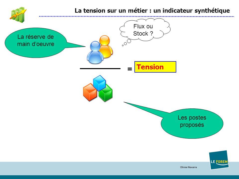 La tension sur un métier : un indicateur synthétique = Tension La réserve de main d'oeuvre Les postes proposés Flux ou Stock .