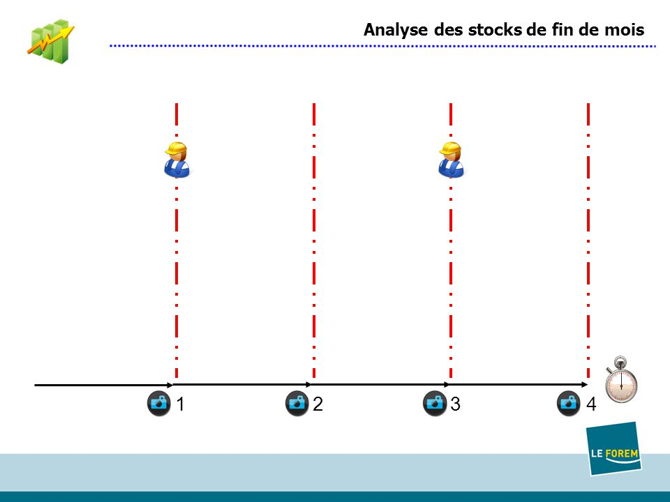 Analyse des stocks de fin de mois 123 4