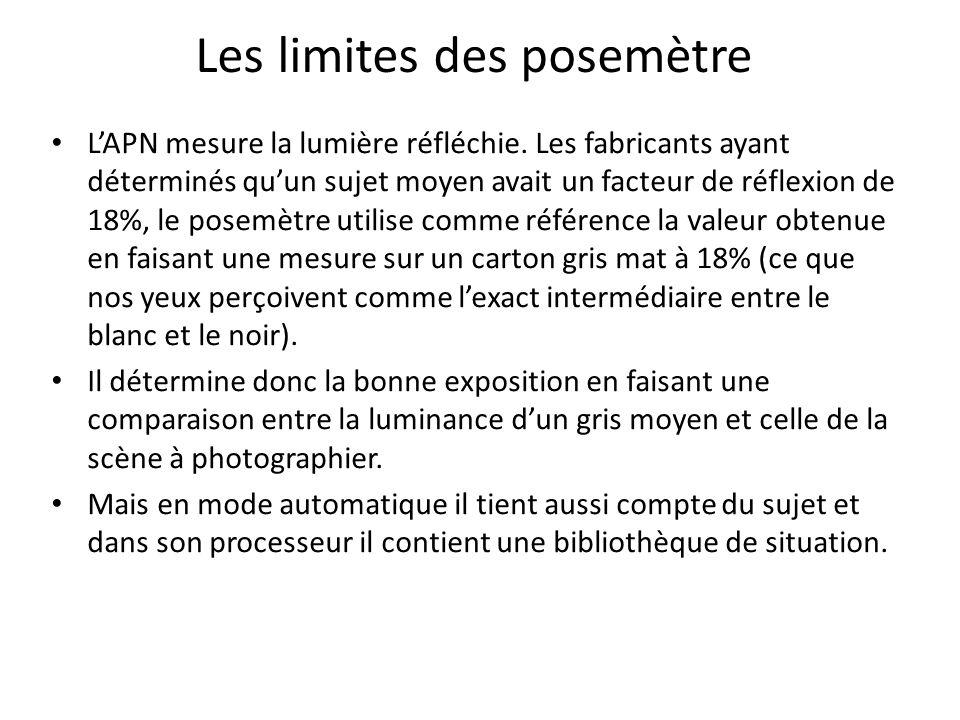 Les limites des posemètre L'APN mesure la lumière réfléchie.