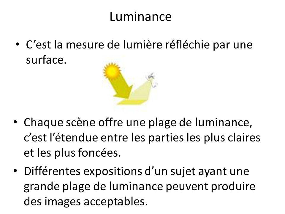 Luminance C'est la mesure de lumière réfléchie par une surface.