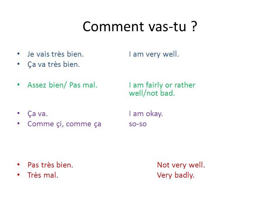 Comment vas-tu ? Je vais très bien.I am very well. Ça va très bien. Assez bien/ Pas mal. I am fairly or rather well/not bad. Ça va.I am okay. Comme çi